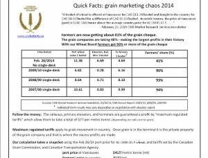 Grain-Companies-take-excess-profits-CONTEXT1.pdf